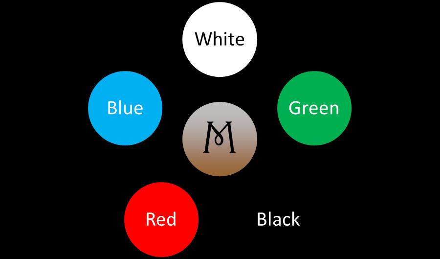 Another Color Wheel Custom Card Creation Magic Fundamentals